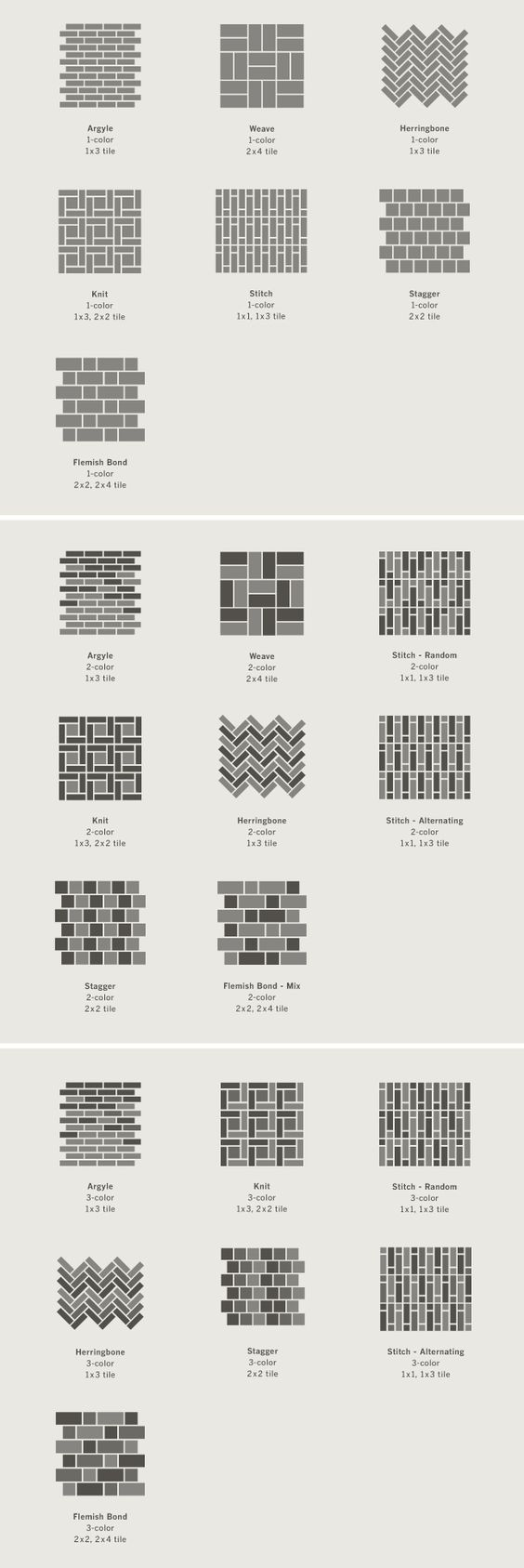 tile-patterns-kansas-city-interior-design-blog